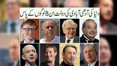 Photo of دنیا کی آدھی آبادی کی دولت ان 8 لوگوں کے پاس